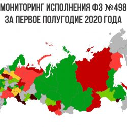 Мониторинг исполнения ФЗ №498 за первое полугодие 2020 года